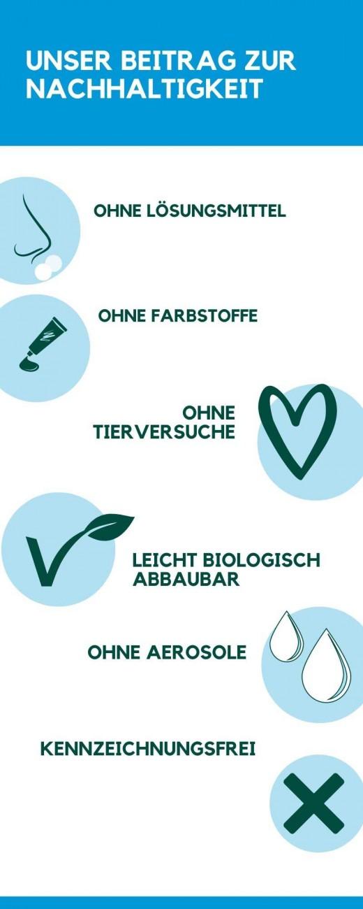 Nanotol schützt nachaltig die Umwelt