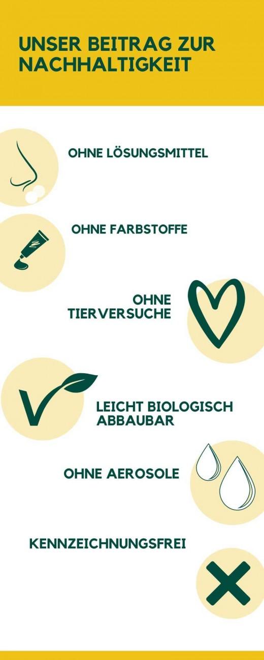 Nanotol schützt nachhaltig die Umwelt